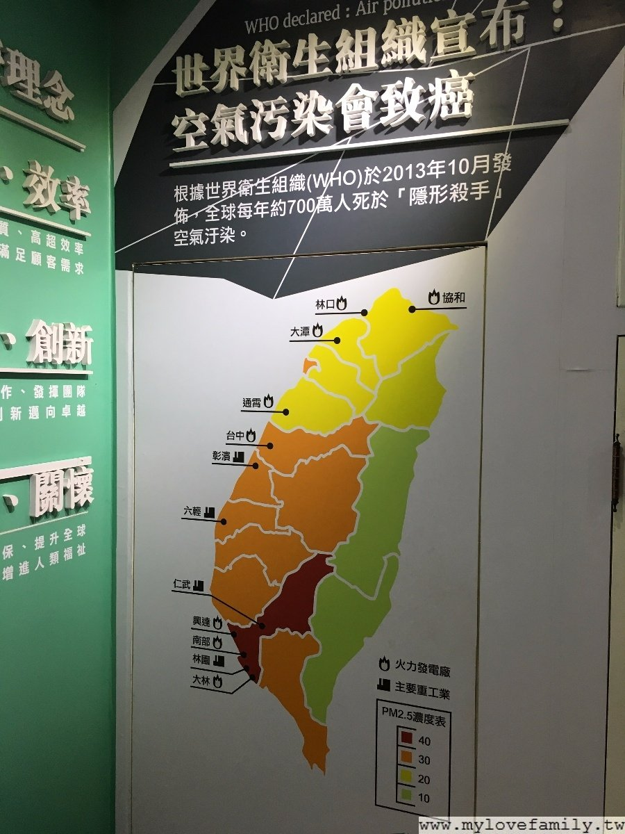 華新創意生活館-親子旅遊景點推薦