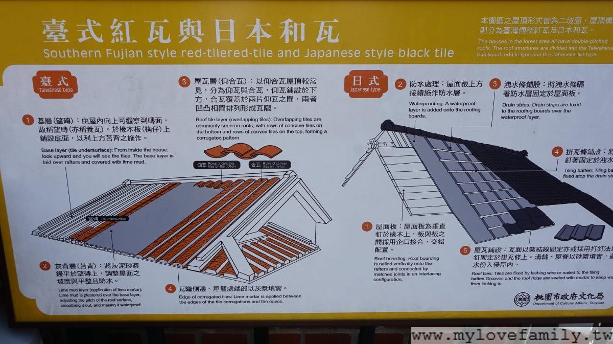 日式建築物